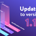 LendaBit.com Releases New System Update - Version 1.17